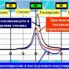 Диагностика двигателя анализатором герметичности